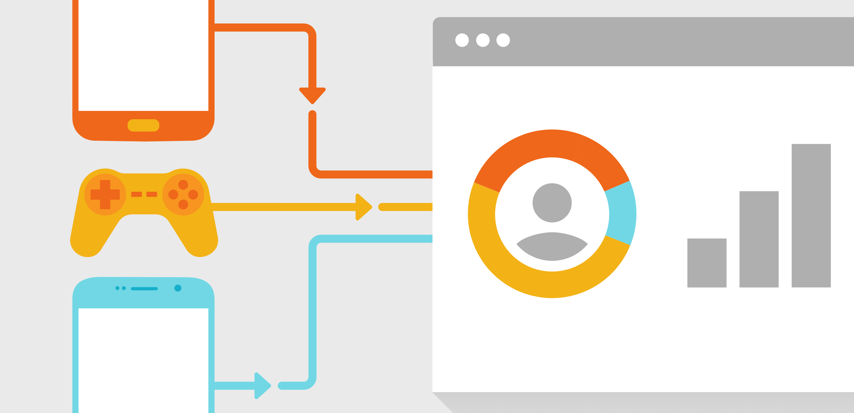 Google Analytics lets you measure user interaction with websites or web apps.